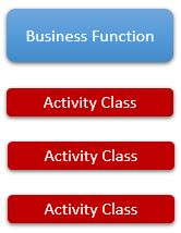 O365Retention_FunctionActivityClass
